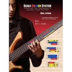 Alex Lofoco - Scale Colour...