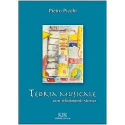 Picchi - Teoria musicale...